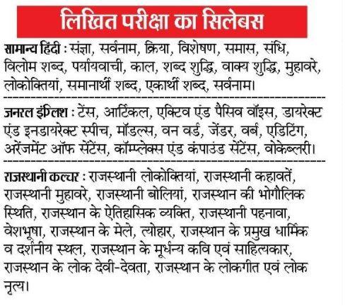 Rajasthan High Court Group D Syllabus 2020